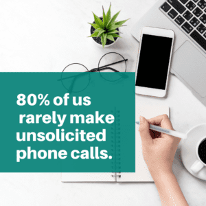 80% of us rarely make unsolicited phone calls